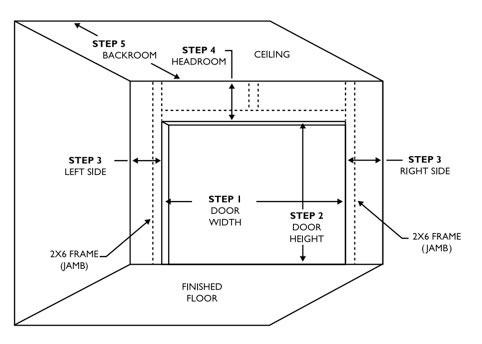 measure your garage door